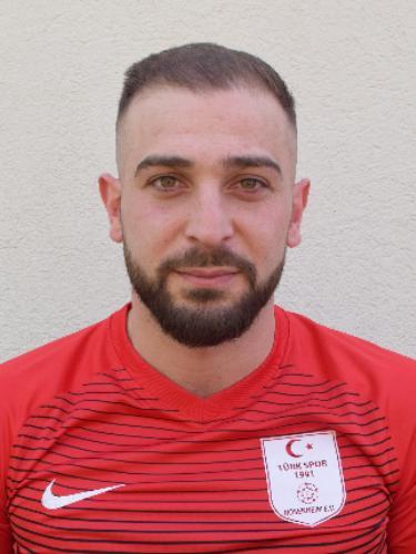 Mehmet Caglin